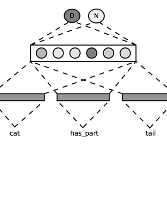 A quantum model of text understanding