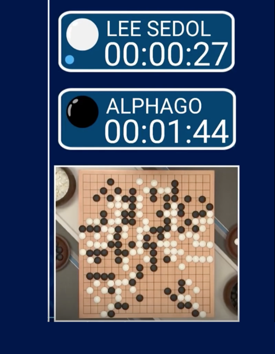 —  An AlphaGo for Natural Language?